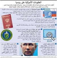 سياسة: العقوبات الأميركية على روسيا (1) infographic