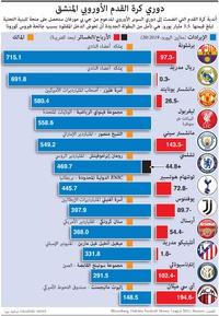 أعمال: دوري كرة القدم الأوروبي المنشق infographic
