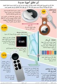 تكنولوجيا: أبل تطلق أجهزة جديدة infographic
