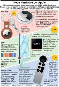 TECH: Apple bringt neue Harware auf den Markt infographic