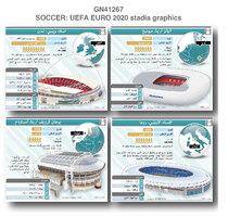 كرة قدم: ملاعب بطولة يورو 2020 infographic