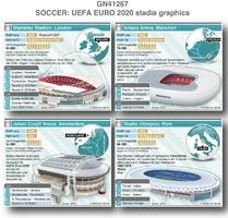 FUSSBALL: UEFA Euro 2020 Stadien infographic