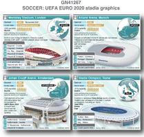 UEFA Euro 2020 stadia infographic