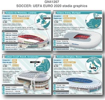 Estádios do Euro 2020 infographic