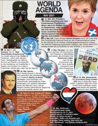 WORLD AGENDA: Mai 2021 infographic
