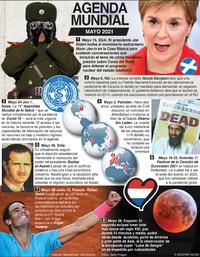 AGENDA MUNDIAL: Mayo 2021 infographic