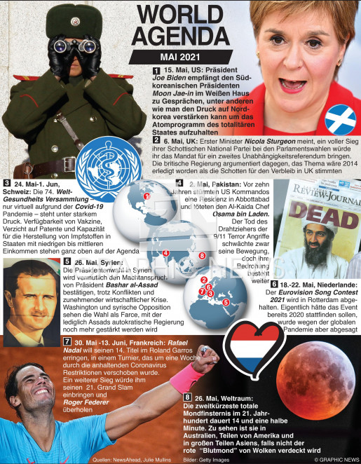 Mai 2021 infographic