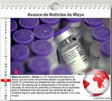 AGENDA MUNDIAL: Mayo 2021 Interactivo infographic