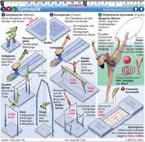 TOKYO 2020: Olympische Gymnastik infographic