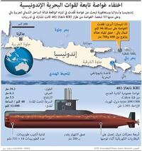 عسكري: اختفاء غواصة تابعة لقوات البحرية الإندونيسية infographic