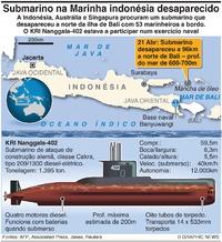 MARINHA: Submarino indonésio desaparecido infographic
