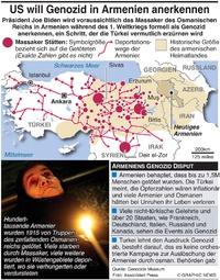 POLITIK: Biden will Genozid in Armeien anerkennen infographic
