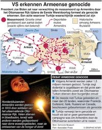 POLITIEK: Biden gaat Armeense genocide erkennen infographic