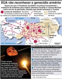 POLÍTICA: Biden vai reconhecer o genocídio arménio infographic