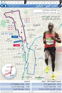طوكيو 2020: الماراثون الأولمبي infographic