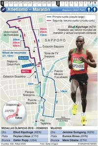 TOKIO 2020: Maratón Olímpico infographic