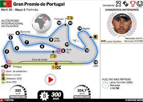 F1: GP de Portugal 2021 Interactivo infographic
