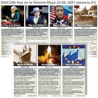 UN DÍA COMO HOY EN LA HISTORIA: Un día como hoy Mayo 23-29 2021 (semana 21) infographic