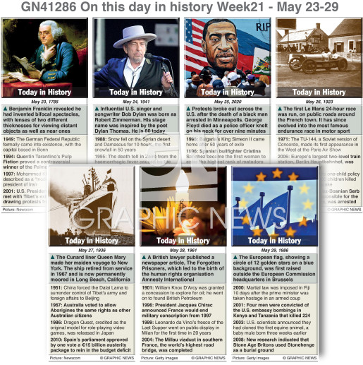 On this day May 23-29, 2021 (week 21) infographic