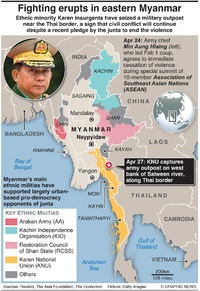 CONFLICT: Fighting erupts in eastern Myanmar infographic