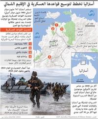 عسكري: أستراليا تنوي تحديث قواعدها العسكرية في الإقليم الشمالي infographic