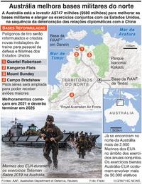 DEFESA: Austrália melhora bases militares infographic