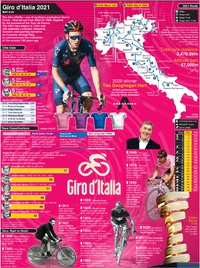 CYCLING: Giro d'Italia wallchart 2021 infographic