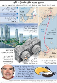 مواصلات: مفهوم جريء لنفق هلسنكي - تالين infographic