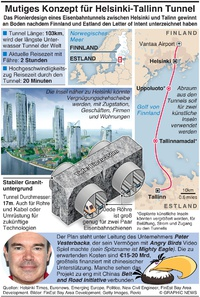 TRANSPORT: Mutiges Konzept für Helsinki-Tallinn Tunnel infographic