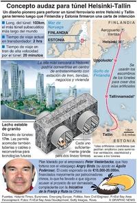TRANSPORTE: Concepto audaz para túnel Helsinki-Tallin infographic