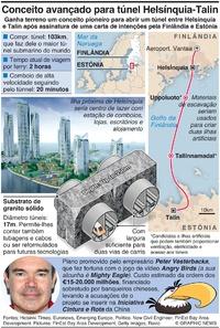 TRANSPORTES: Conceito avançado para túnel Helsínquia-Talin infographic