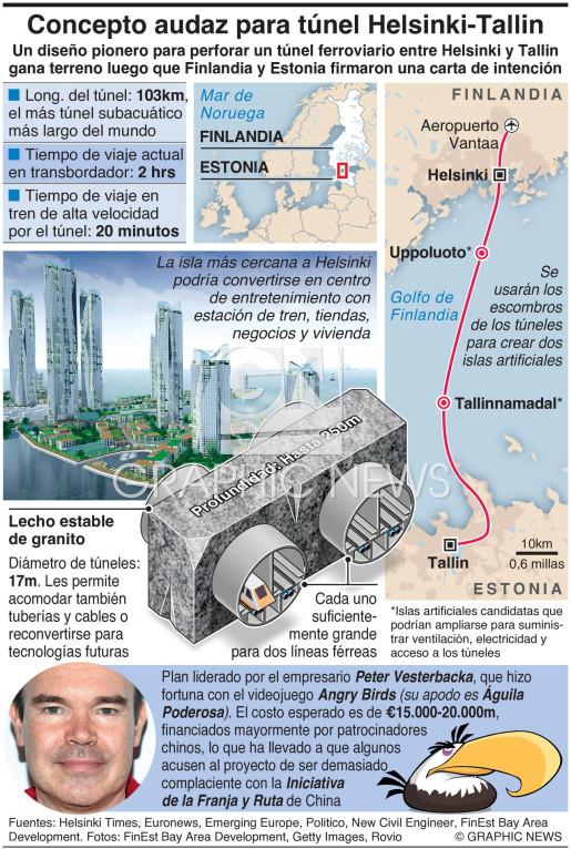 Concepto audaz para túnel Helsinki-Tallin infographic
