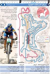 طوكيو 2020: سباق الدراجات الجبلية - المضمار الأولمبي infographic