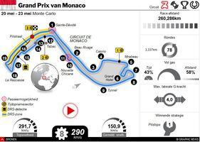 F1: Monaco GP 2021 interactive (1) infographic