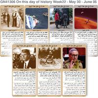 تاريخ: حدث في مثل هذا اليوم - 30 أيار - 5 حزيران - الأسبوع 22 infographic