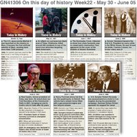 HISTORY: On this day May 30 - June 05, 2021 (week 22) infographic