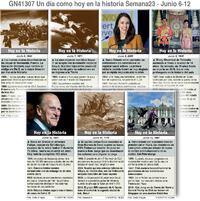 HISTORIA: Un día como hoy  Junio 06-12 2021 (semana 23) infographic