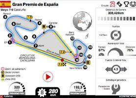 F1: GP de España 2021 Interactivo infographic