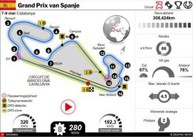 F1: GP van Spanje 2021 interactive infographic