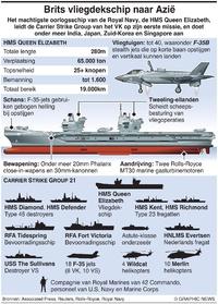 MILITARY: Missie van HMS Queen Elizabeth infographic