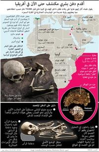 علوم: أقدم دفن بشري مكتشف حتى الآن في أفريقيا infographic