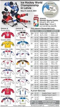 ICE HOCKEY: 2021 IIHF World Championship infographic