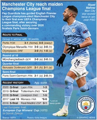 SOCCER: Manchester City reach first Champions League final (1) infographic