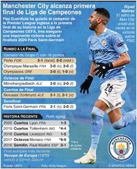 SOCCER: Primera final de Manchester City en Liga de Campeones (1) infographic
