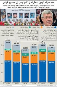 جريمة: جرائم اليمين المتطرف في ألمانيا infographic