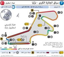 فورمولا واحد: سباق الجائزة الكبرى 2021 - تركيا infographic