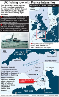 BUSINESS: UK-France fishing dispute infographic