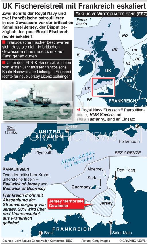 UK-Frankreich Fischerei Disput infographic