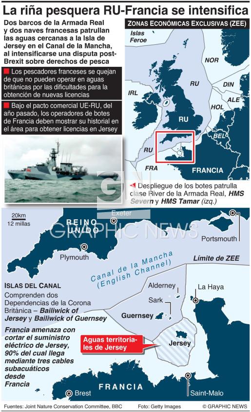 Disputa pesquera RU-Francia infographic