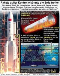 WELTRAUM: Chinesische Rakete außer Kontrolle - Absturzgefahr infographic